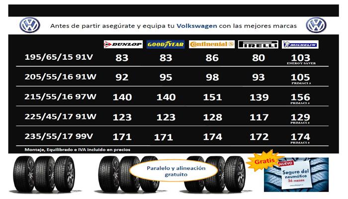 II-VW-PV-Neumaticos4